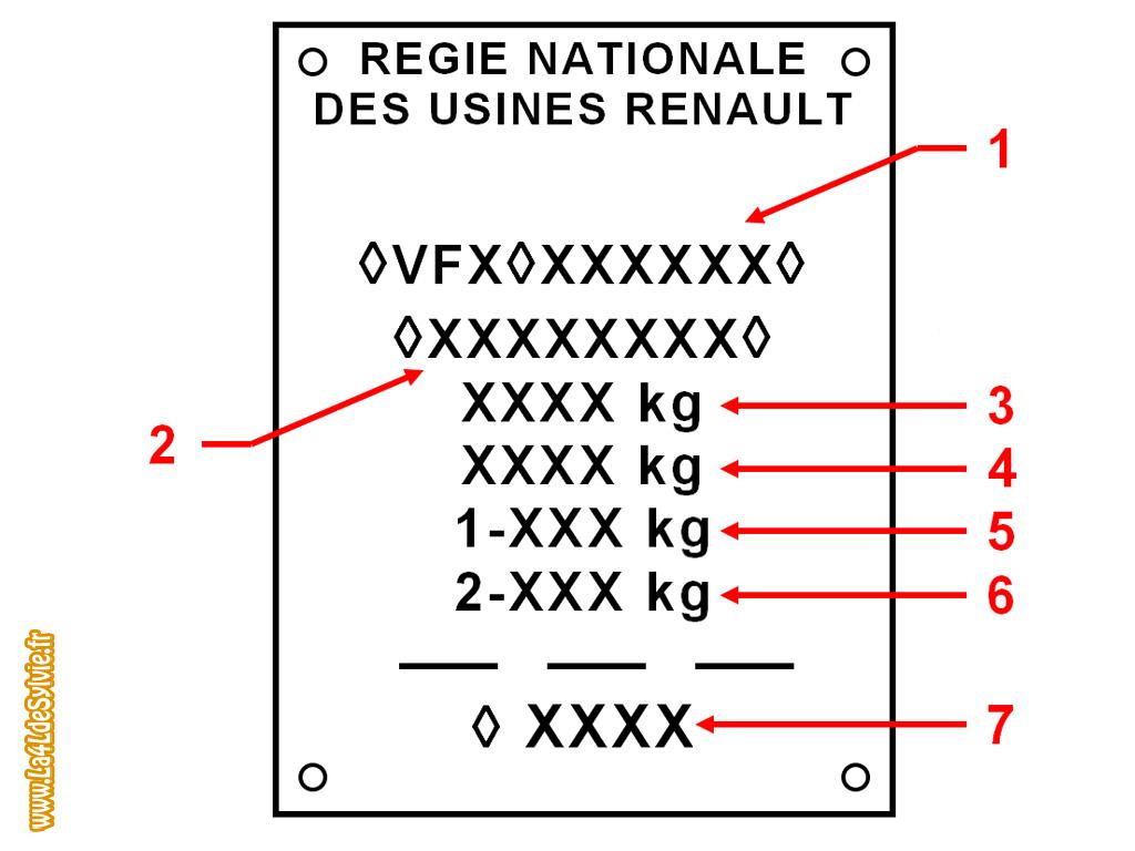 plaques constructeurs et identification des renault 4. Black Bedroom Furniture Sets. Home Design Ideas