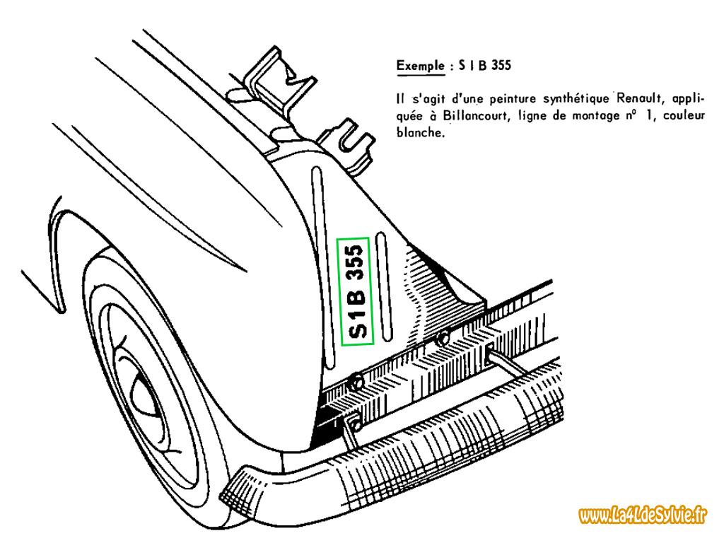 Nuancier De Peinture Des Renault 4 Informations Détaillées
