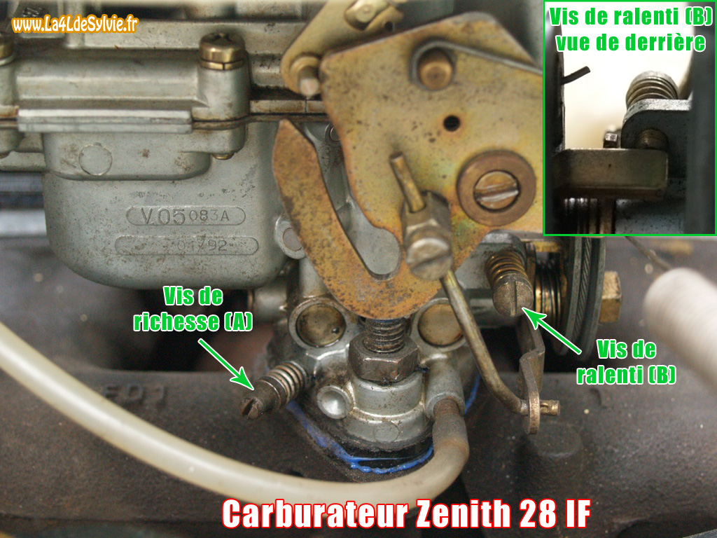 Schema carburateur express - Vis de richesse carburateur ...