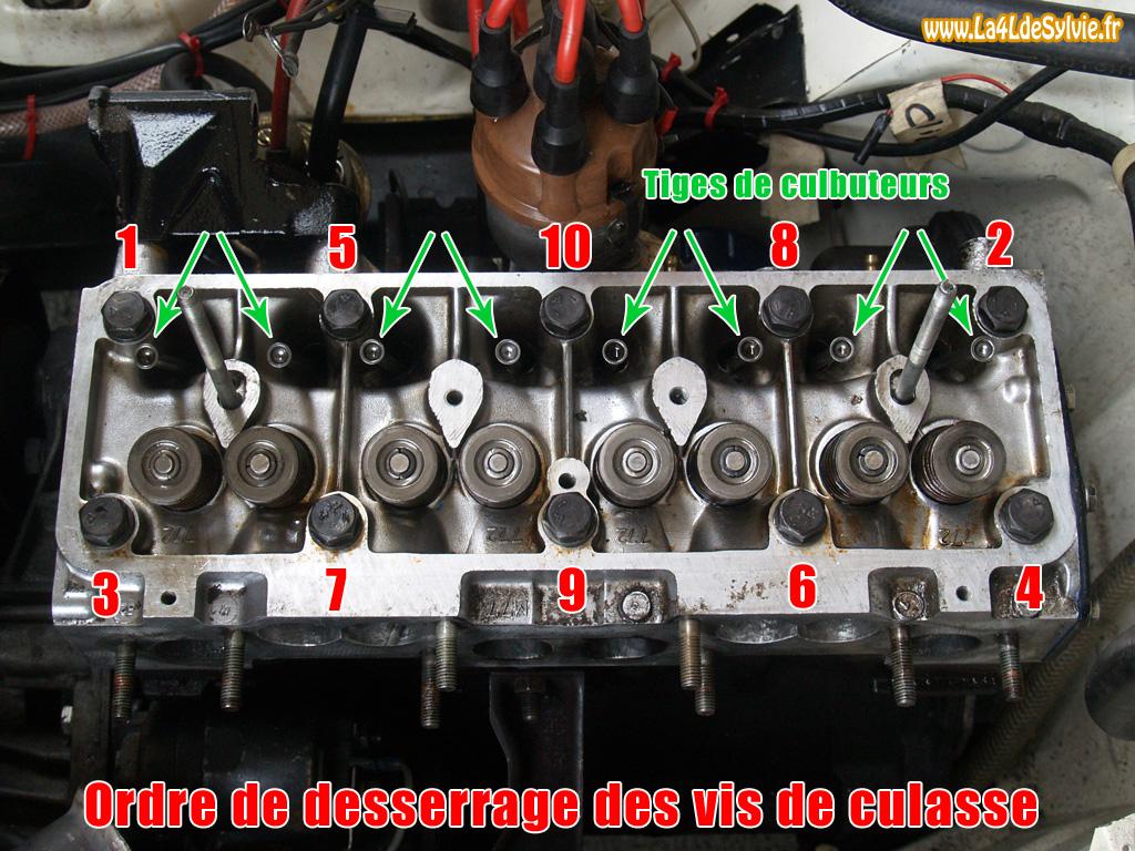 Changement Du Joint De Culasse Moteur Cleon