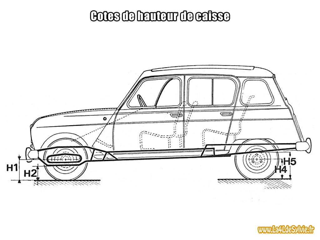La4ldesylvie for Hauteur d une voiture